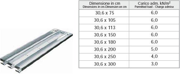 ponteggi-multicom-dimensioni