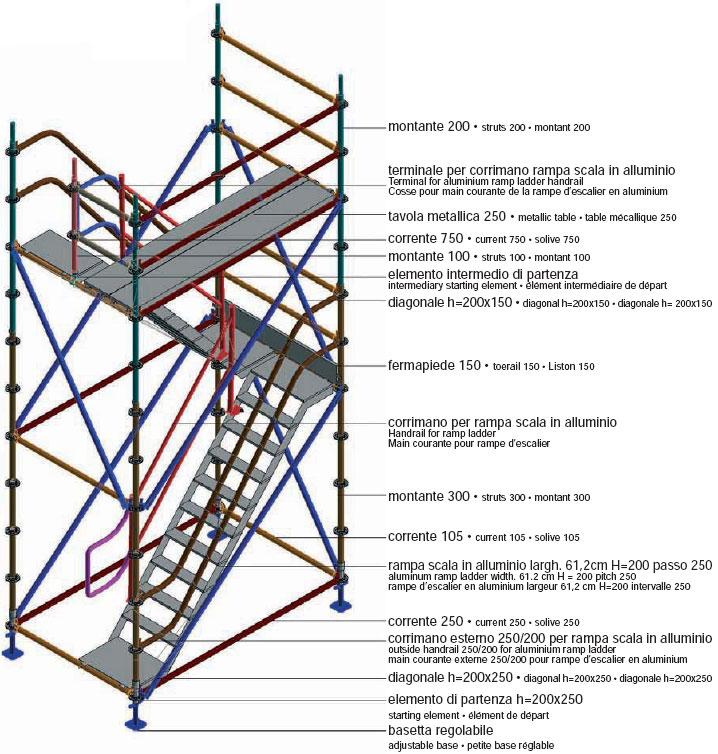 ponteggi-multicom-moduli-3